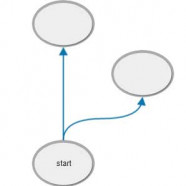 Branch in Git